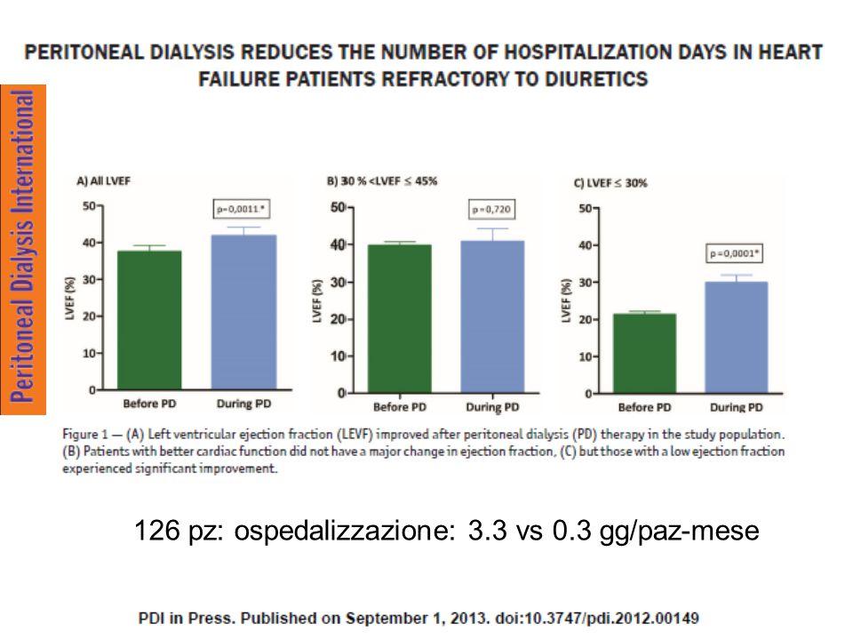 126 pz: ospedalizzazione: 3.3 vs 0.3 gg/paz-mese