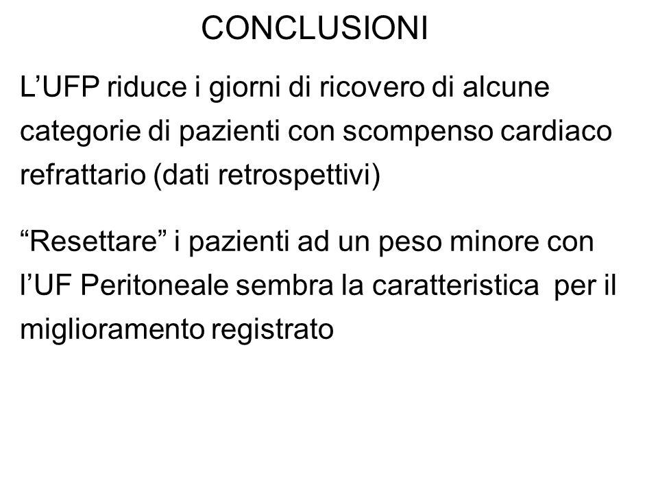 CONCLUSIONI L'UFP riduce i giorni di ricovero di alcune categorie di pazienti con scompenso cardiaco refrattario (dati retrospettivi)