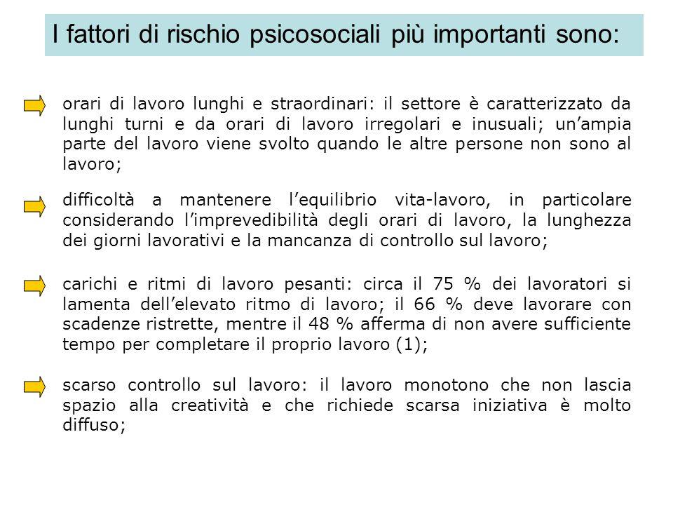 I fattori di rischio psicosociali più importanti sono: