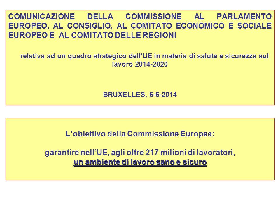 COMUNICAZIONE DELLA COMMISSIONE AL PARLAMENTO EUROPEO, AL CONSIGLIO, AL COMITATO ECONOMICO E SOCIALE EUROPEO E AL COMITATO DELLE REGIONI