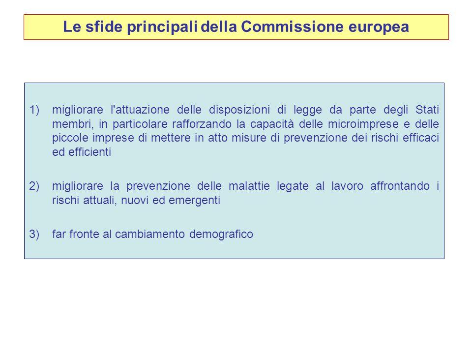 Le sfide principali della Commissione europea