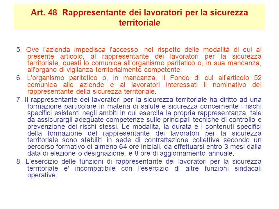 Art. 48 Rappresentante dei lavoratori per la sicurezza territoriale