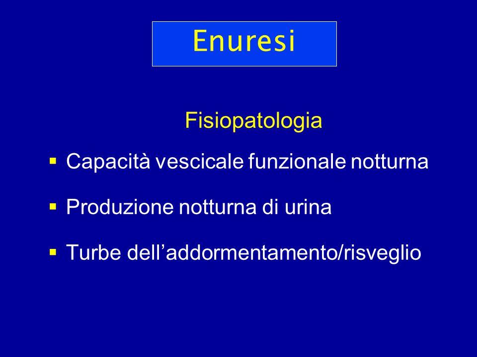 Enuresi Fisiopatologia Capacità vescicale funzionale notturna