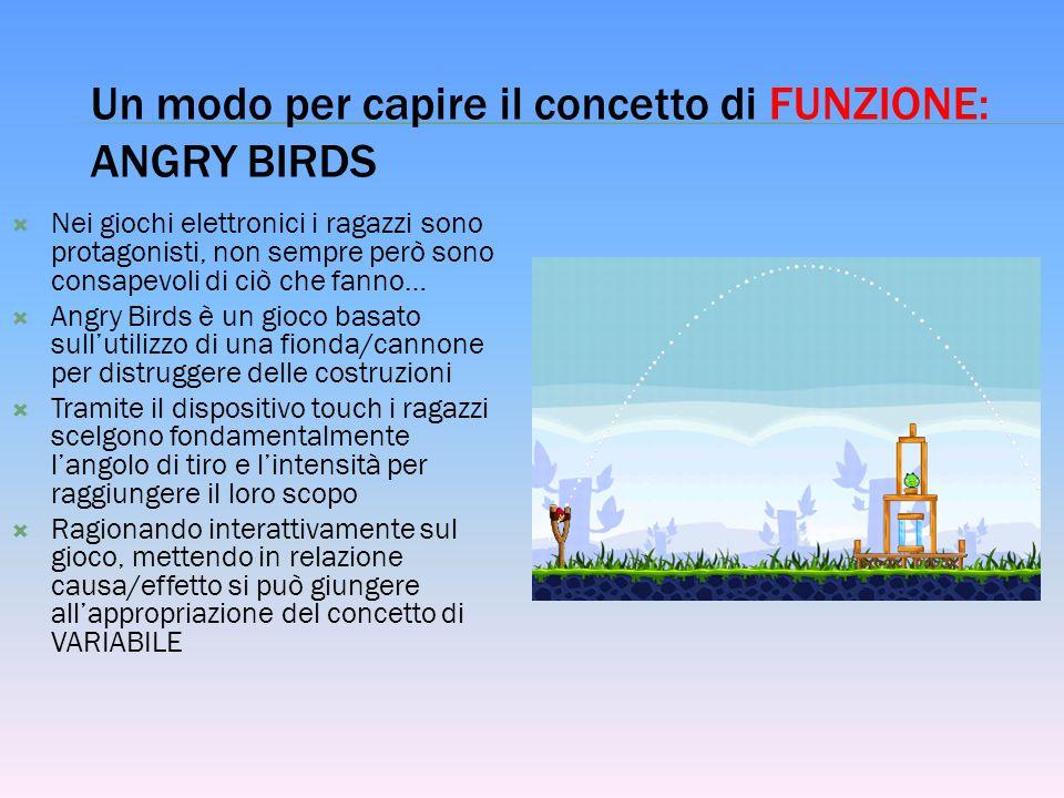 Un modo per capire il concetto di FUNZIONE: ANGRY BIRDS