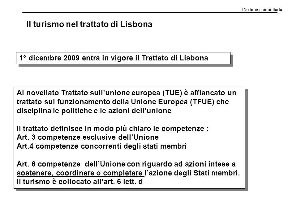 Il turismo nel trattato di Lisbona