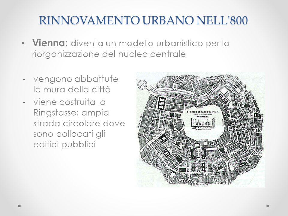RINNOVAMENTO URBANO NELL 800