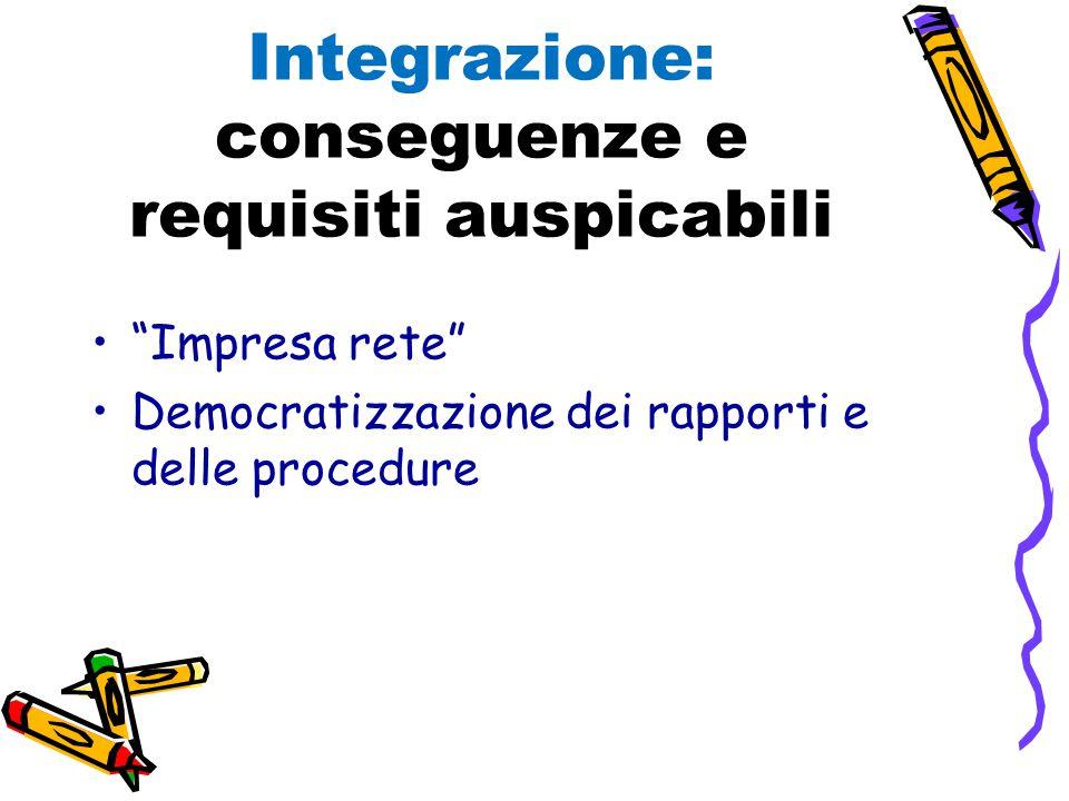 Integrazione: conseguenze e requisiti auspicabili