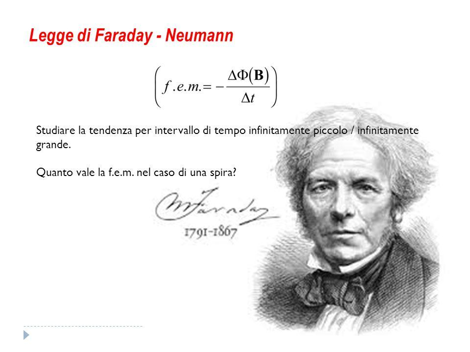 Legge di Faraday - Neumann