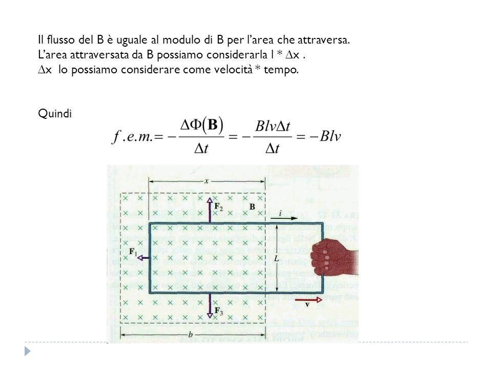 Il flusso del B è uguale al modulo di B per l'area che attraversa.