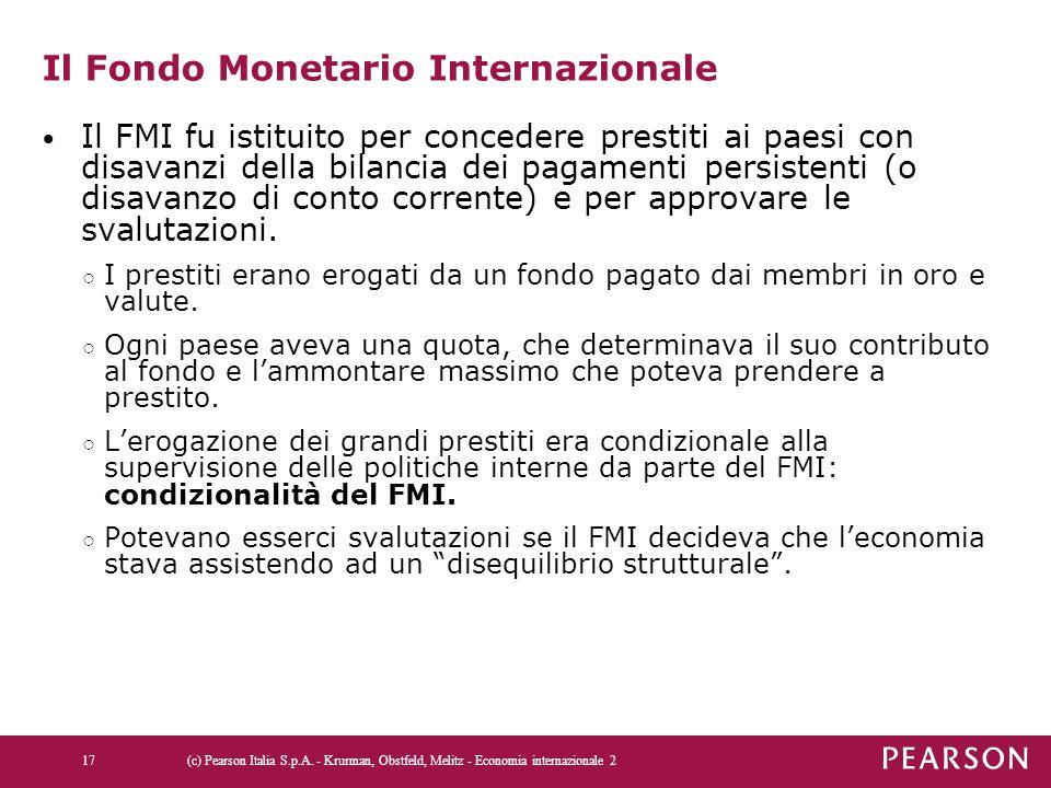 Il Fondo Monetario Internazionale