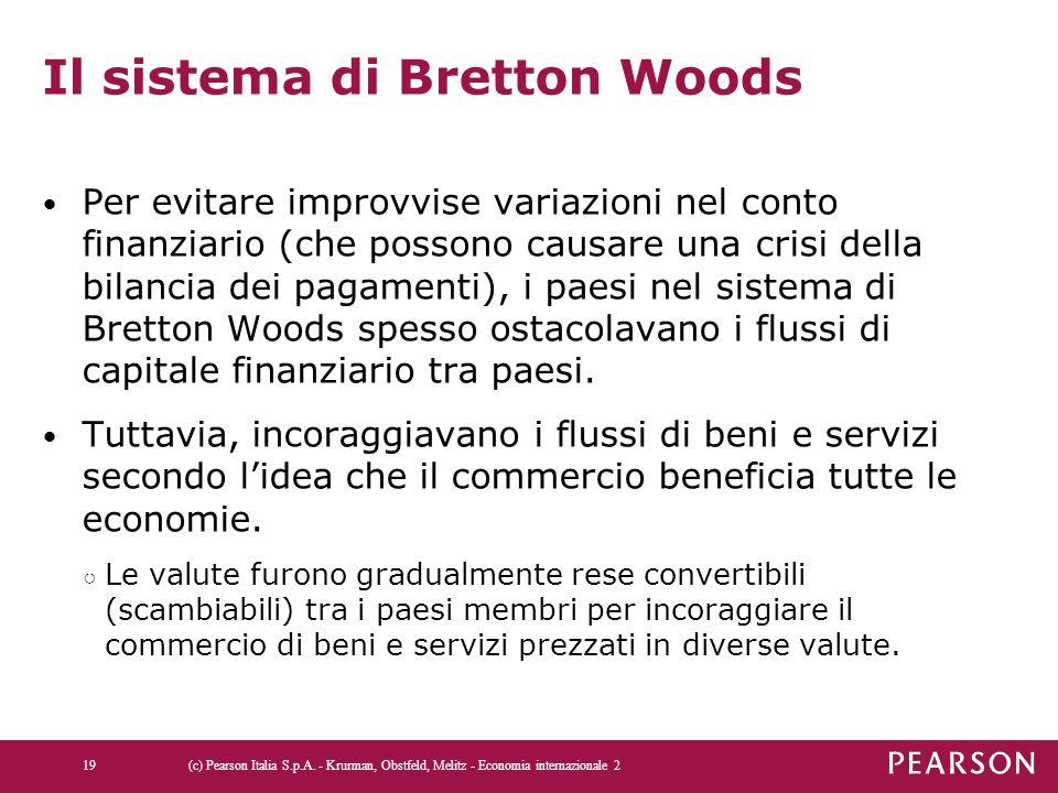 Il sistema di Bretton Woods