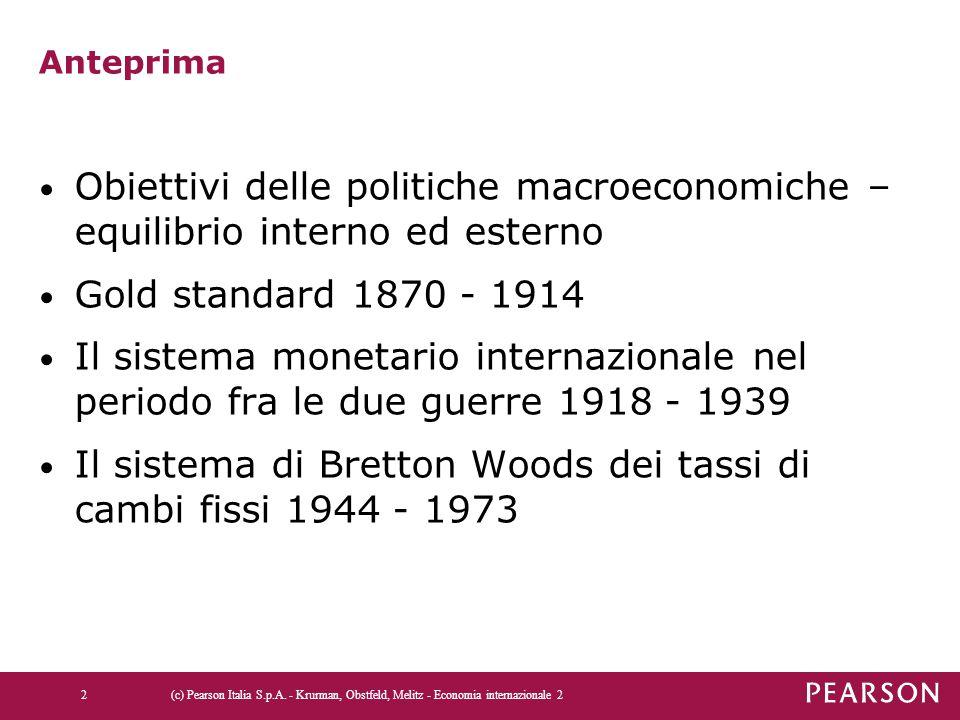 Il sistema di Bretton Woods dei tassi di cambi fissi 1944 - 1973