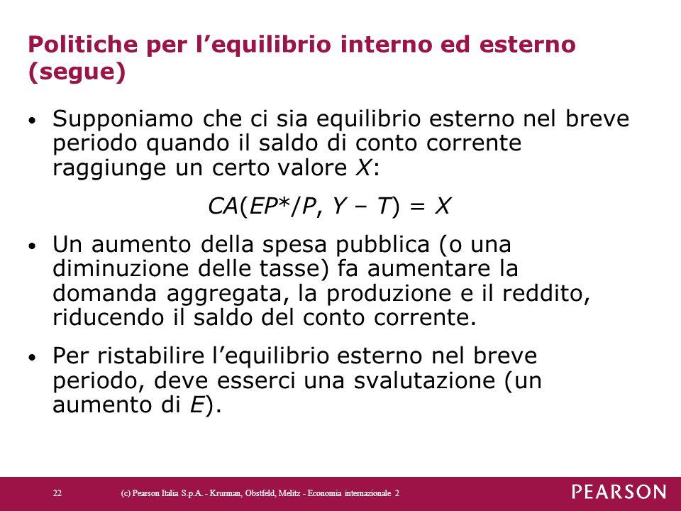 Politiche per l'equilibrio interno ed esterno (segue)