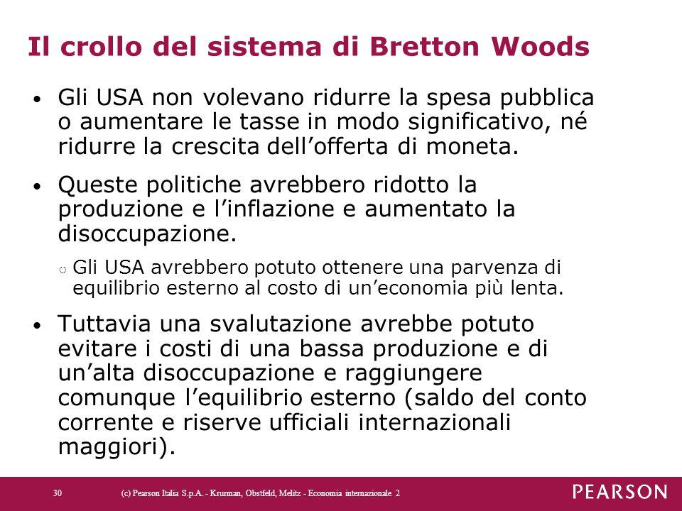 Il crollo del sistema di Bretton Woods