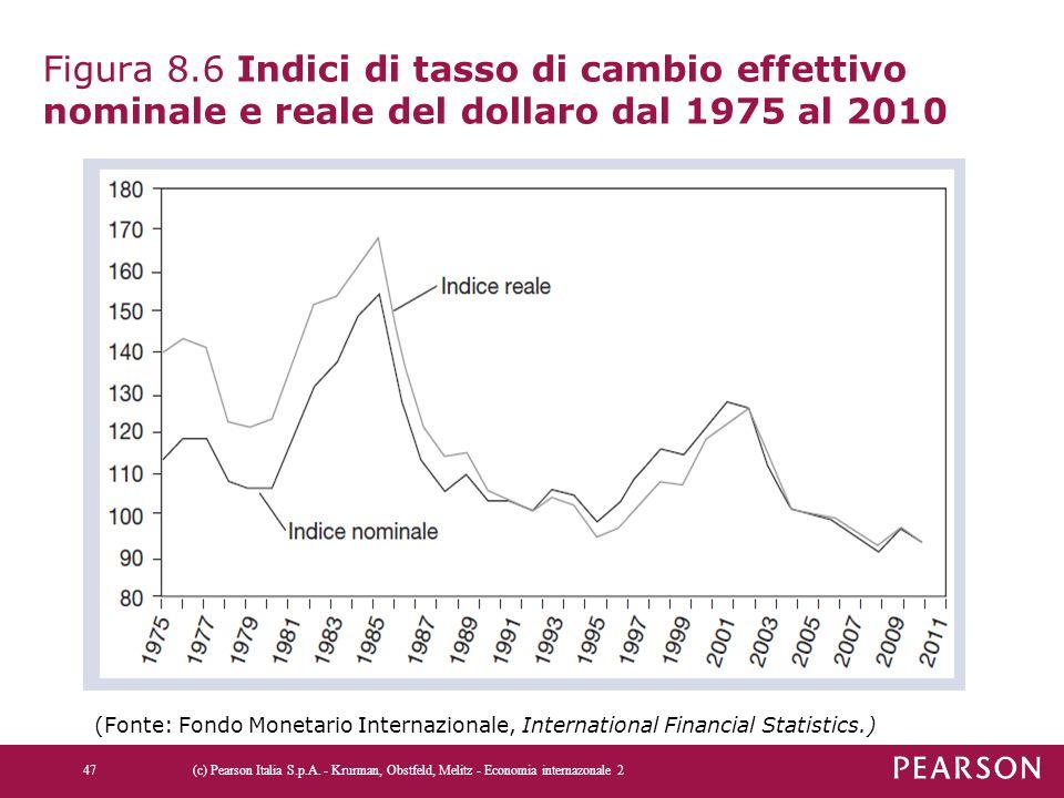 Figura 8.6 Indici di tasso di cambio effettivo nominale e reale del dollaro dal 1975 al 2010