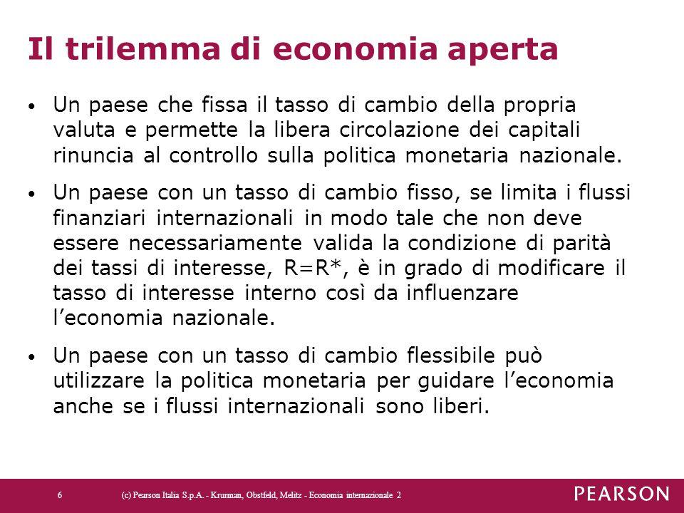 Il trilemma di economia aperta