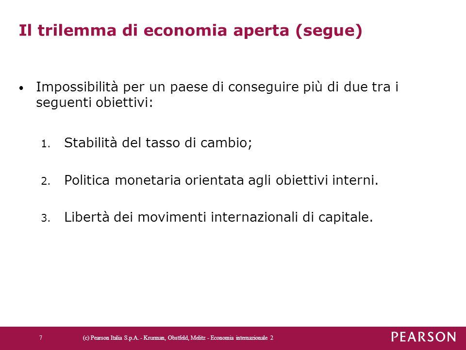 Il trilemma di economia aperta (segue)
