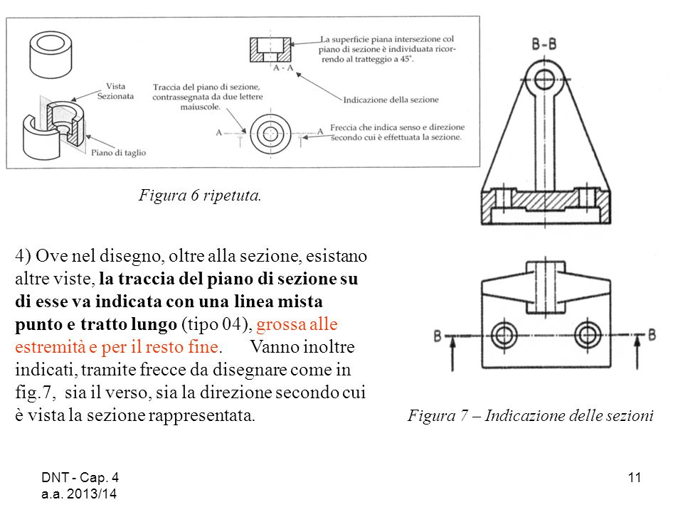 Figura 6 ripetuta.