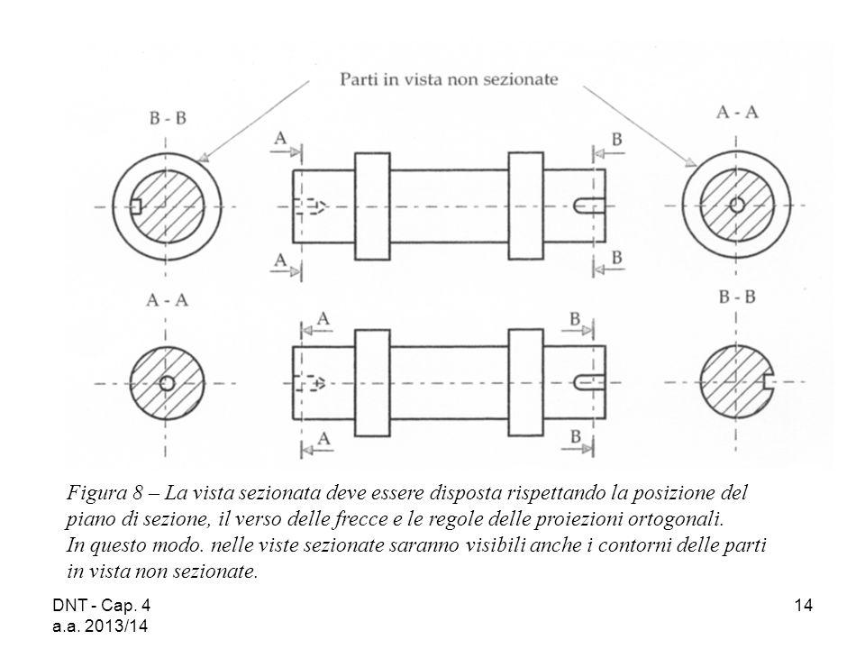 Figura 8 – La vista sezionata deve essere disposta rispettando la posizione del piano di sezione, il verso delle frecce e le regole delle proiezioni ortogonali. In questo modo. nelle viste sezionate saranno visibili anche i contorni delle parti in vista non sezionate.