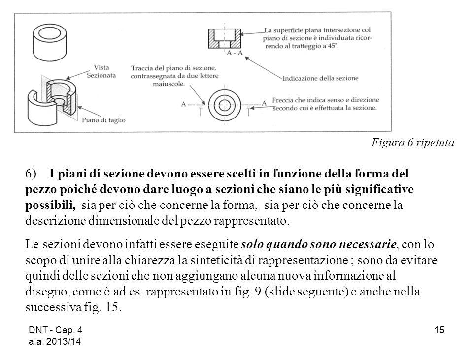 Figura 6 ripetuta