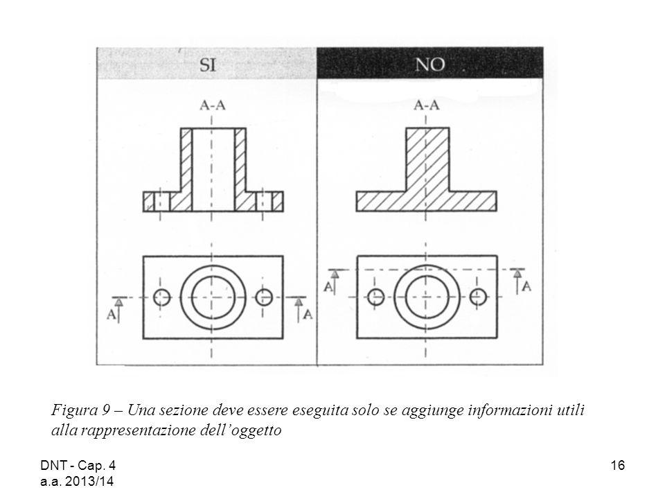 Figura 9 – Una sezione deve essere eseguita solo se aggiunge informazioni utili alla rappresentazione dell'oggetto