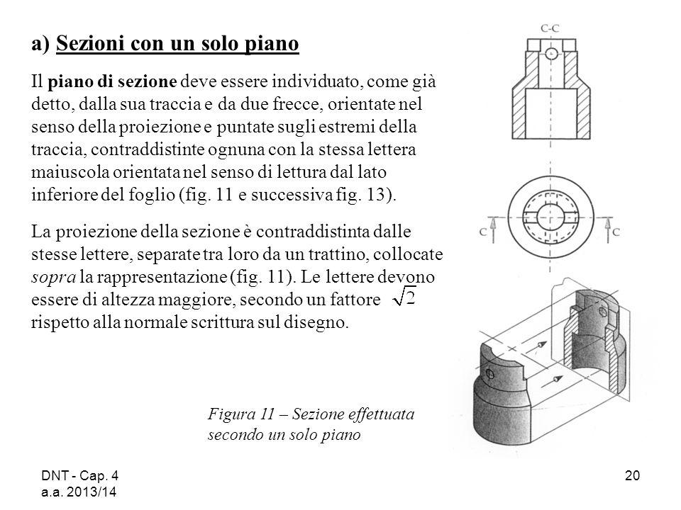 a) Sezioni con un solo piano