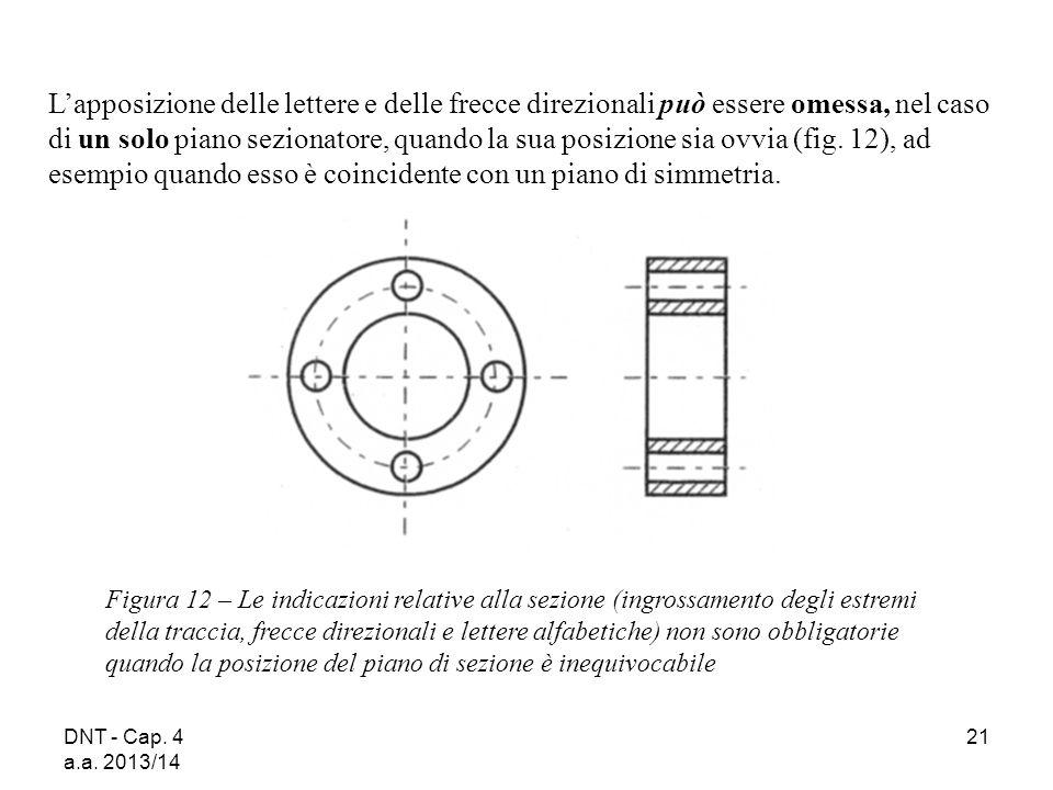 L'apposizione delle lettere e delle frecce direzionali può essere omessa, nel caso di un solo piano sezionatore, quando la sua posizione sia ovvia (fig. 12), ad esempio quando esso è coincidente con un piano di simmetria.