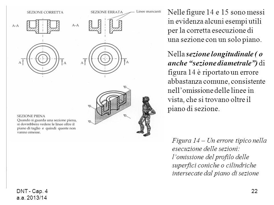 Nelle figure 14 e 15 sono messi in evidenza alcuni esempi utili per la corretta esecuzione di una sezione con un solo piano.