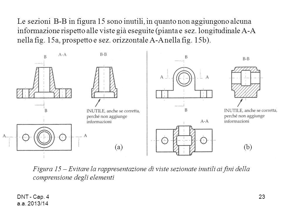 Le sezioni B-B in figura 15 sono inutili, in quanto non aggiungono alcuna informazione rispetto alle viste già eseguite (pianta e sez. longitudinale A-A nella fig. 15a, prospetto e sez. orizzontale A-A nella fig. 15b).