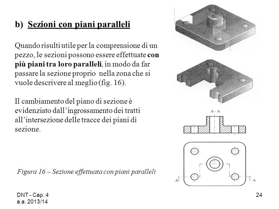 b) Sezioni con piani paralleli