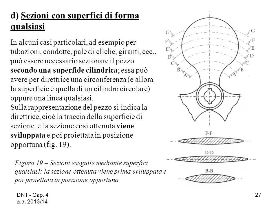 d) Sezioni con superfici di forma qualsiasi