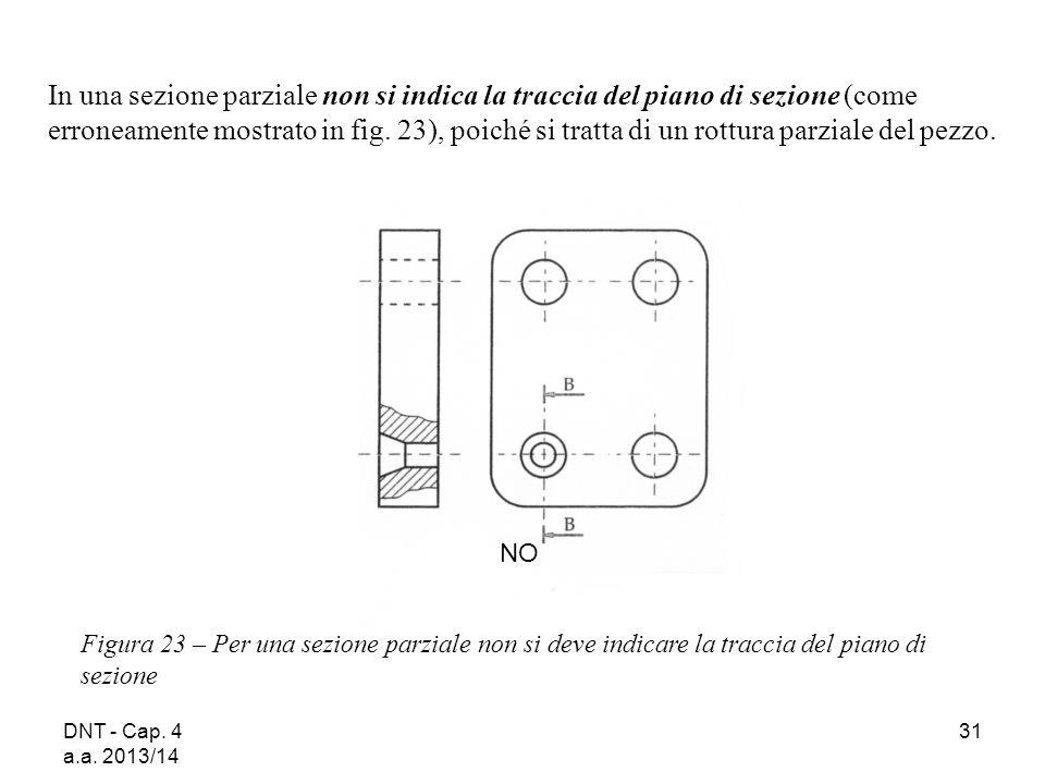 In una sezione parziale non si indica la traccia del piano di sezione (come erroneamente mostrato in fig. 23), poiché si tratta di un rottura parziale del pezzo.