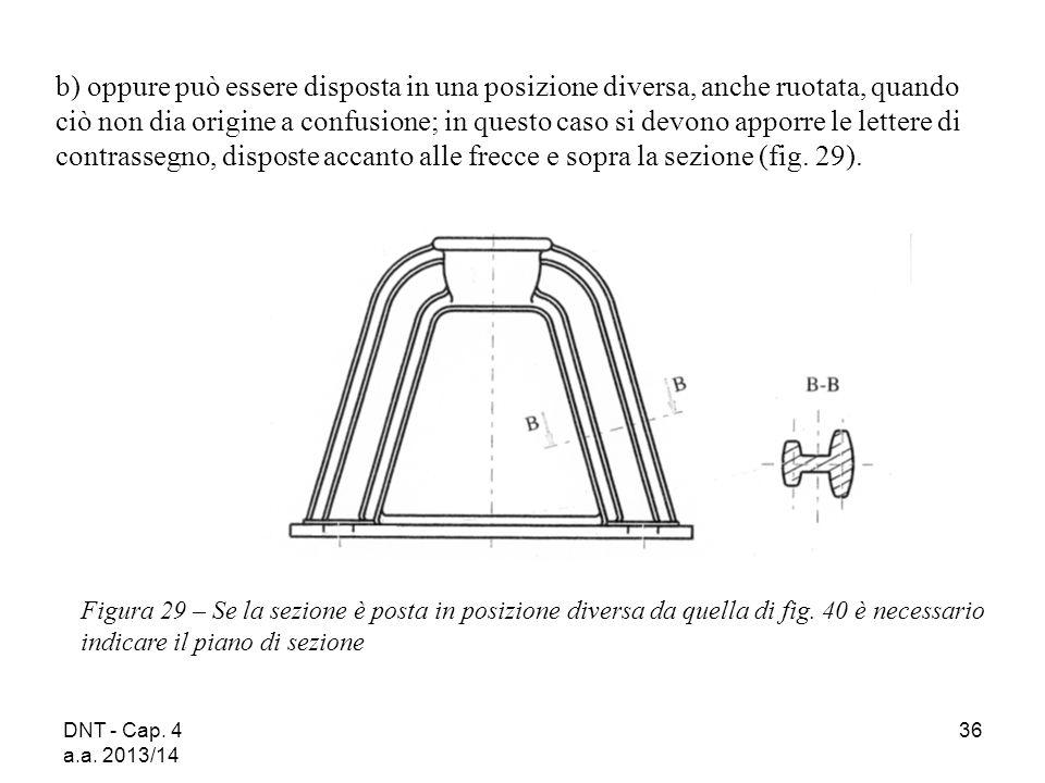 b) oppure può essere disposta in una posizione diversa, anche ruotata, quando ciò non dia origine a confusione; in questo caso si devono apporre le lettere di contrassegno, disposte accanto alle frecce e sopra la sezione (fig. 29).
