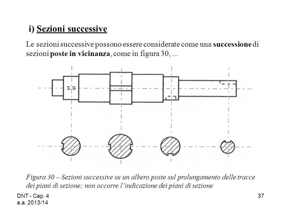 i) Sezioni successive Le sezioni successive possono essere considerate come una successione di sezioni poste in vicinanza, come in figura 30, ...