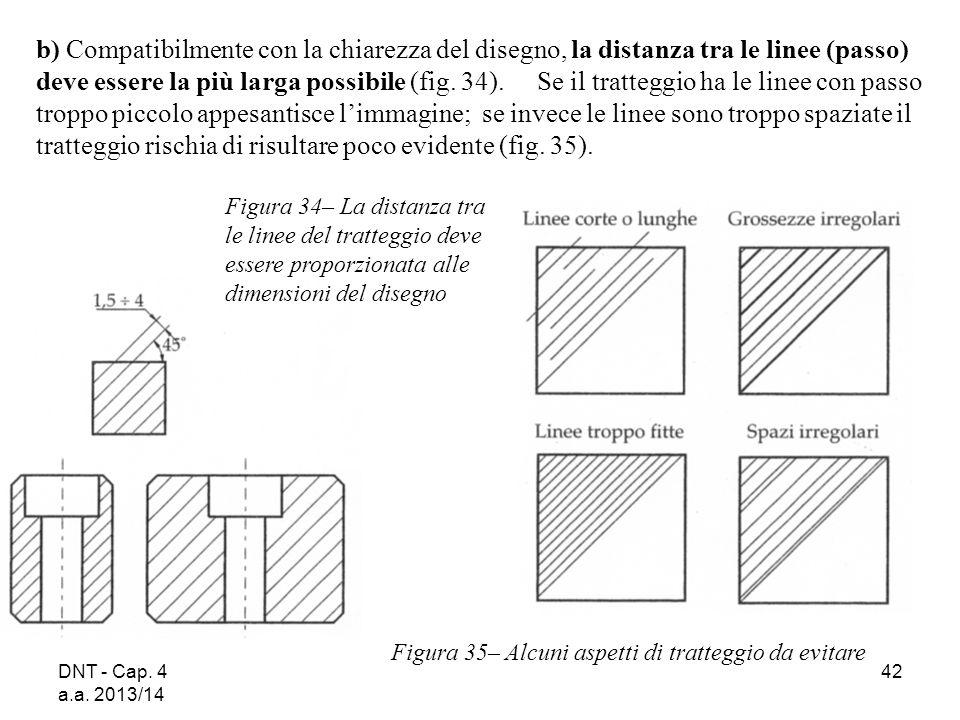 b) Compatibilmente con la chiarezza del disegno, la distanza tra le linee (passo) deve essere la più larga possibile (fig. 34). Se il tratteggio ha le linee con passo troppo piccolo appesantisce l'immagine; se invece le linee sono troppo spaziate il tratteggio rischia di risultare poco evidente (fig. 35).