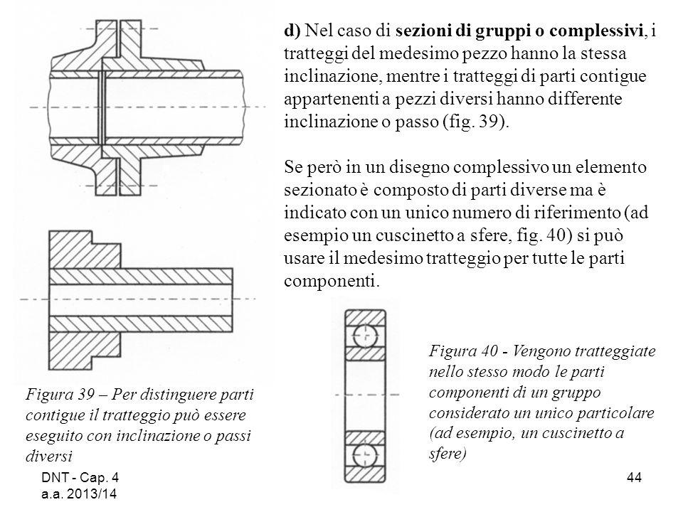 d) Nel caso di sezioni di gruppi o complessivi, i tratteggi del medesimo pezzo hanno la stessa inclinazione, mentre i tratteggi di parti contigue appartenenti a pezzi diversi hanno differente inclinazione o passo (fig. 39).