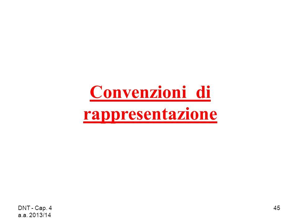 Convenzioni di rappresentazione