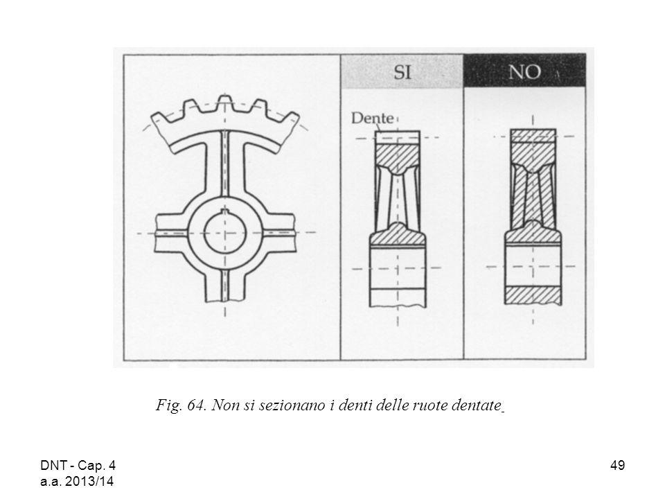 Fig. 64. Non si sezionano i denti delle ruote dentate