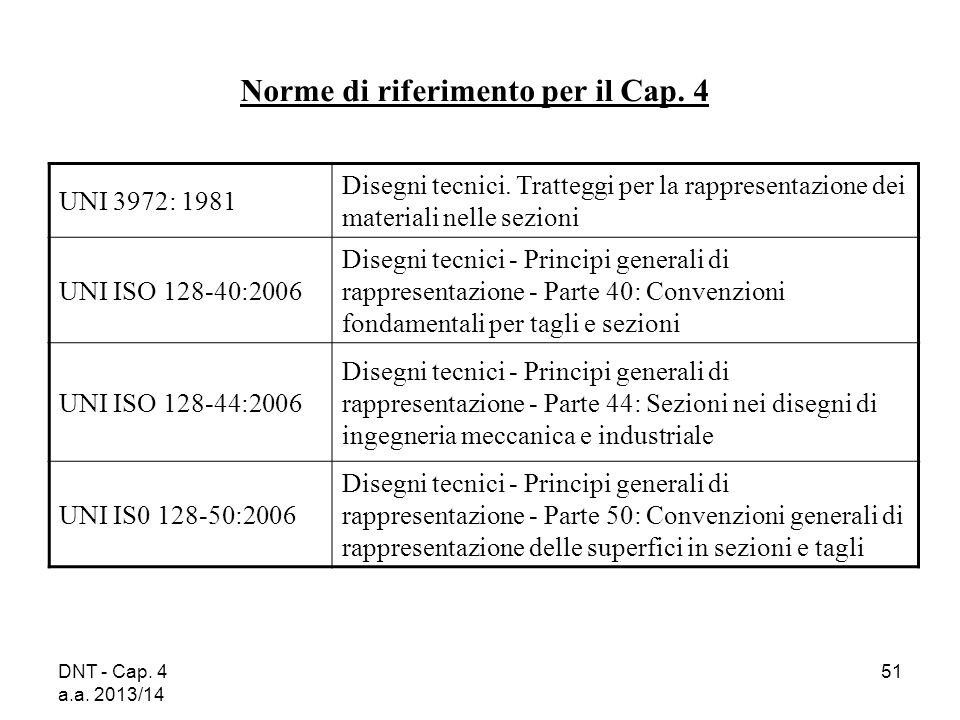 Norme di riferimento per il Cap. 4
