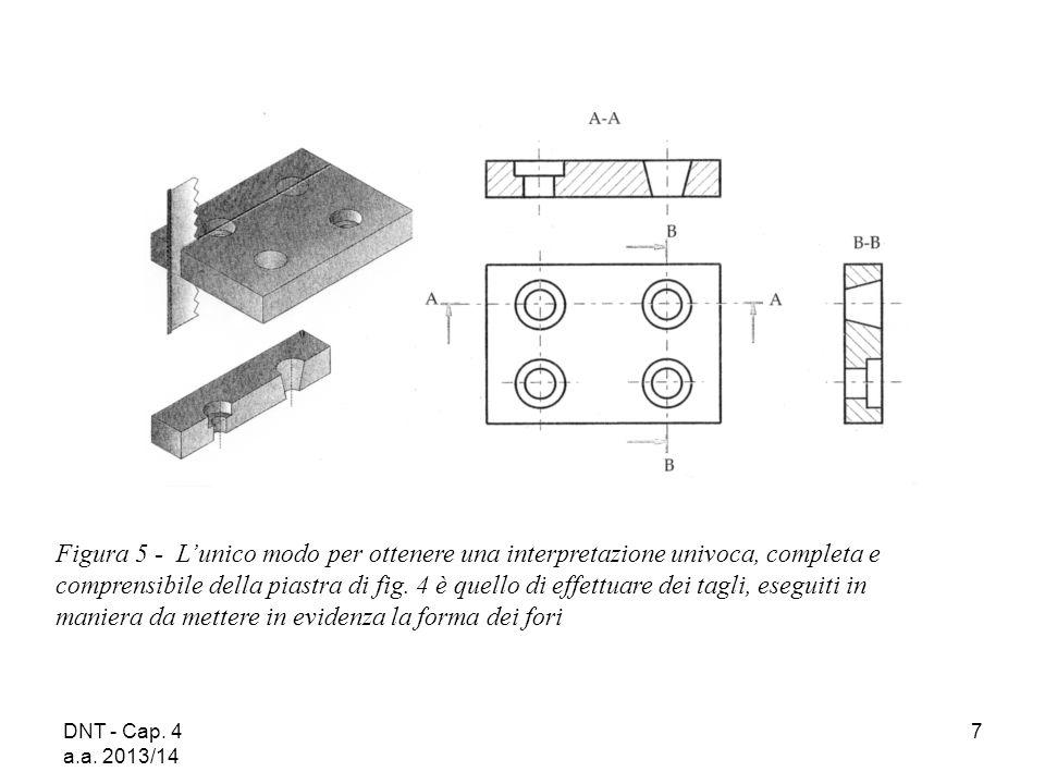 Figura 5 - L'unico modo per ottenere una interpretazione univoca, completa e comprensibile della piastra di fig. 4 è quello di effettuare dei tagli, eseguiti in maniera da mettere in evidenza la forma dei fori