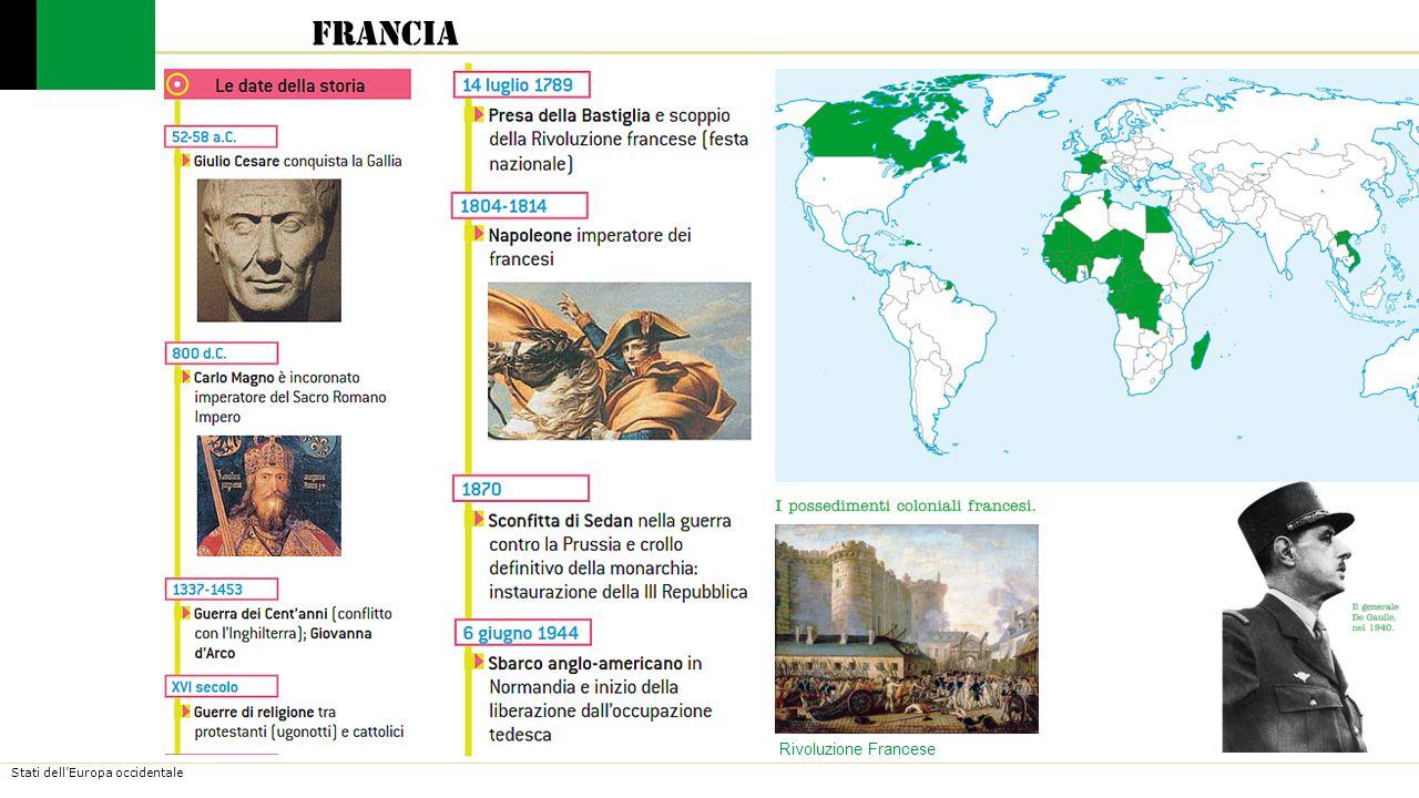 Francia Rivoluzione Francese