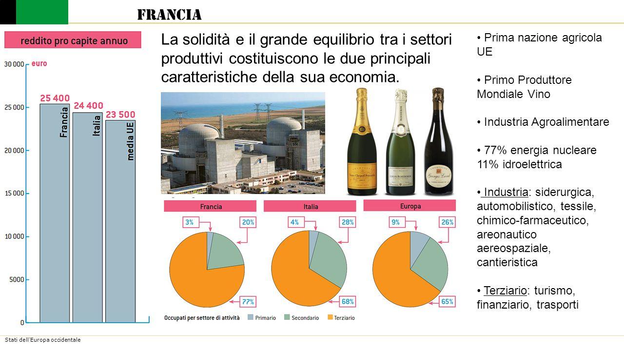 Francia La solidità e il grande equilibrio tra i settori produttivi costituiscono le due principali caratteristiche della sua economia.