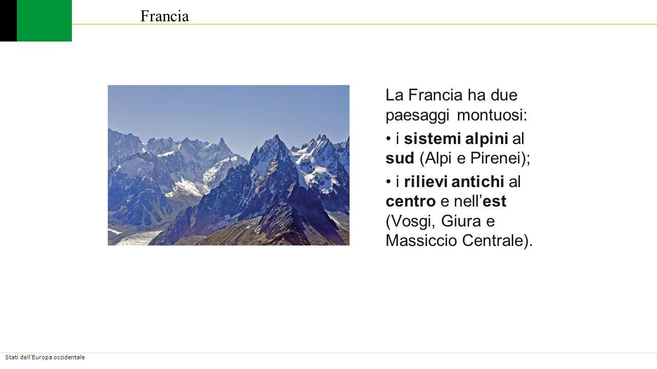 Francia La Francia ha due paesaggi montuosi: i sistemi alpini al sud (Alpi e Pirenei);