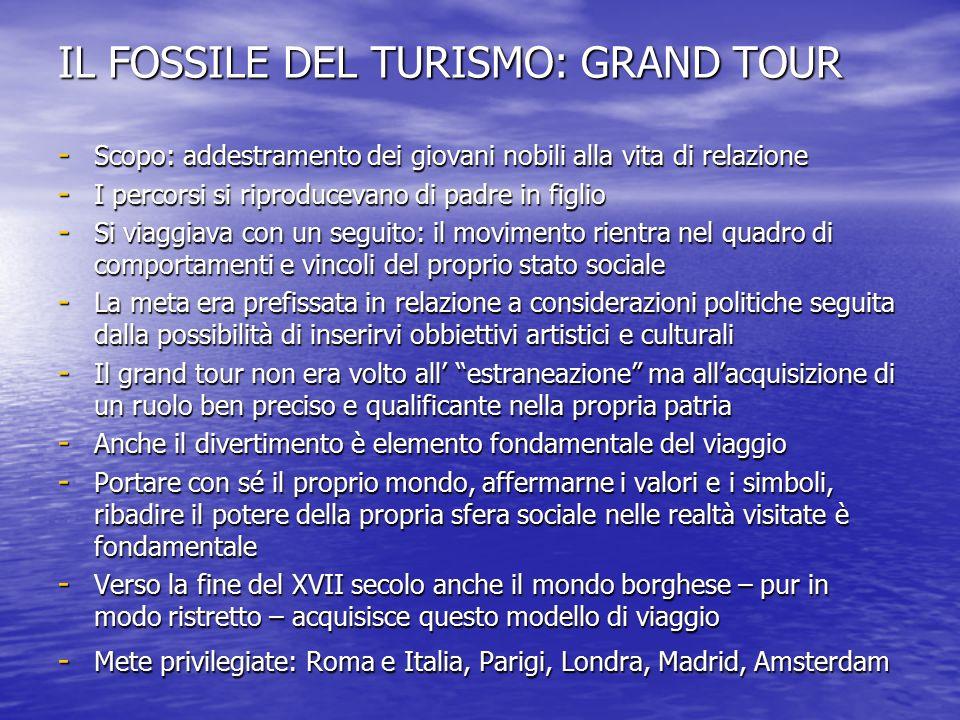 IL FOSSILE DEL TURISMO: GRAND TOUR