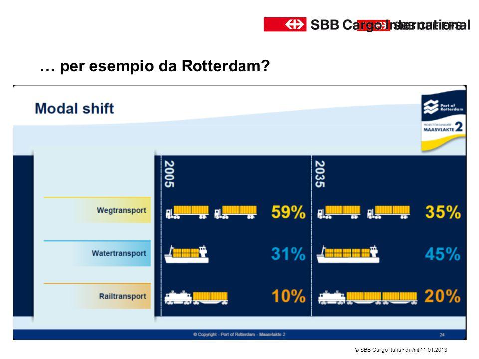 … per esempio da Rotterdam
