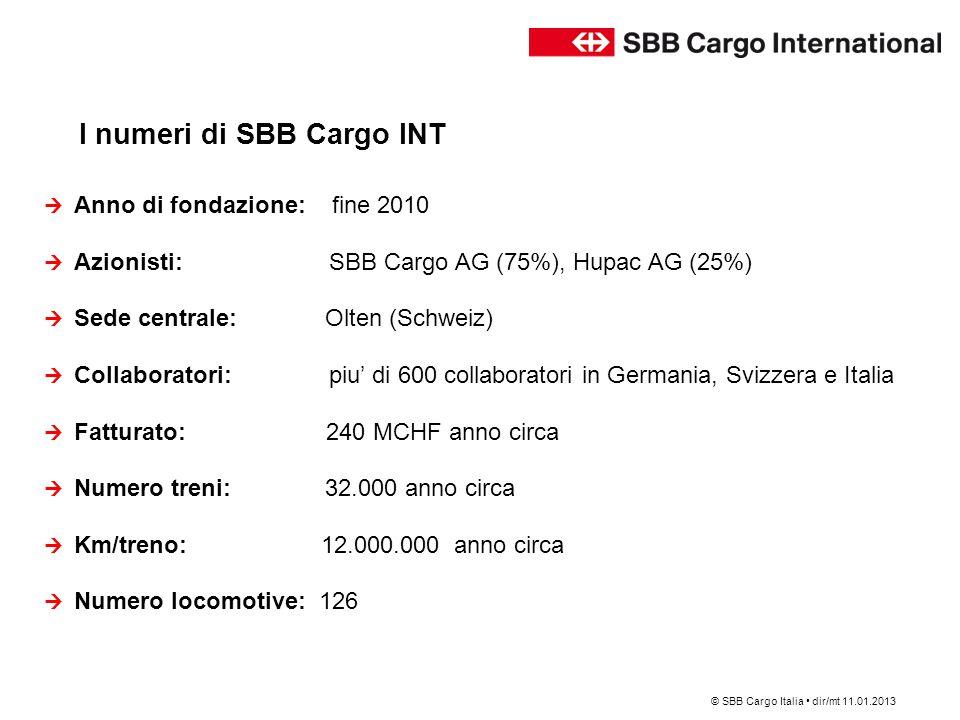 I numeri di SBB Cargo INT