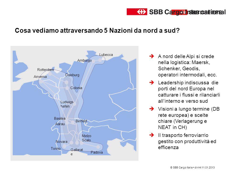 Cosa vediamo attraversando 5 Nazioni da nord a sud