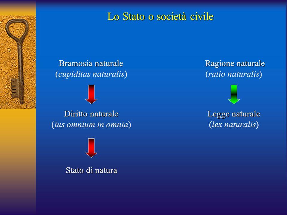 Lo Stato o società civile