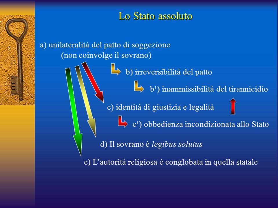 Lo Stato assoluto a) unilateralità del patto di soggezione