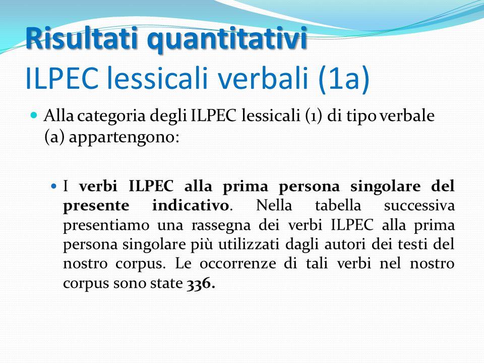 Risultati quantitativi ILPEC lessicali verbali (1a)
